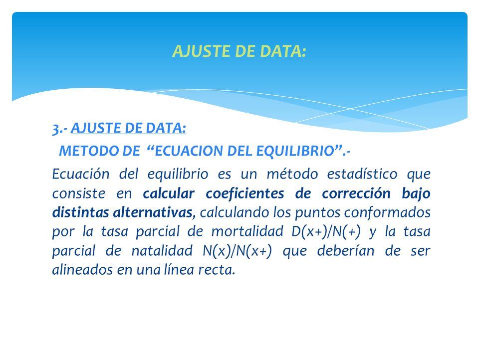 AJUSTE DE DATA: 3.- AJUSTE DE DATA: