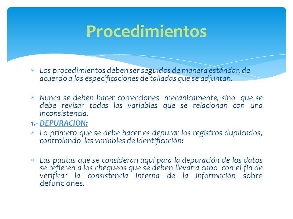 Procedimientos Los procedimientos deben ser seguidos de manera estándar, de acuerdo a las especificaciones de talladas que se adjuntan.