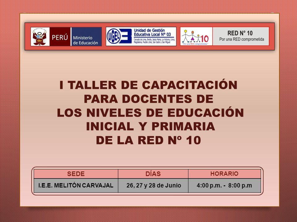 I TALLER DE CAPACITACIÓN LOS NIVELES DE EDUCACIÓN