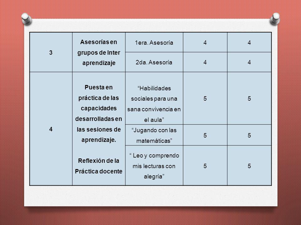 Reflexión de la Práctica docente