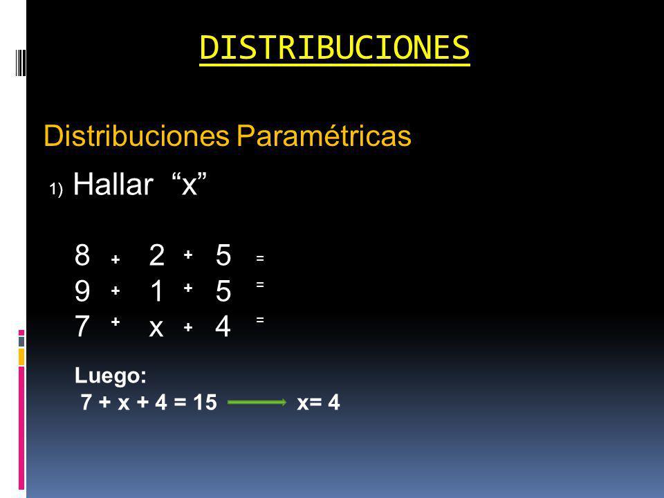 DISTRIBUCIONES Distribuciones Paramétricas 2 5 1 5 7 x 4 Luego: