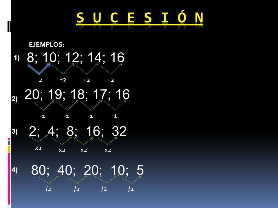 S U C E S I Ó N 8; 10; 12; 14; 16 20; 19; 18; 17; 16 2; 4; 8; 16; 32