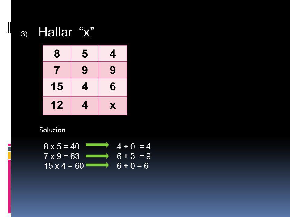 3) Hallar x 8. 5. 4. 7. 9. 15. 6. 12. x. Solución. 8 x 5 = 40 4 + 0 = 4.
