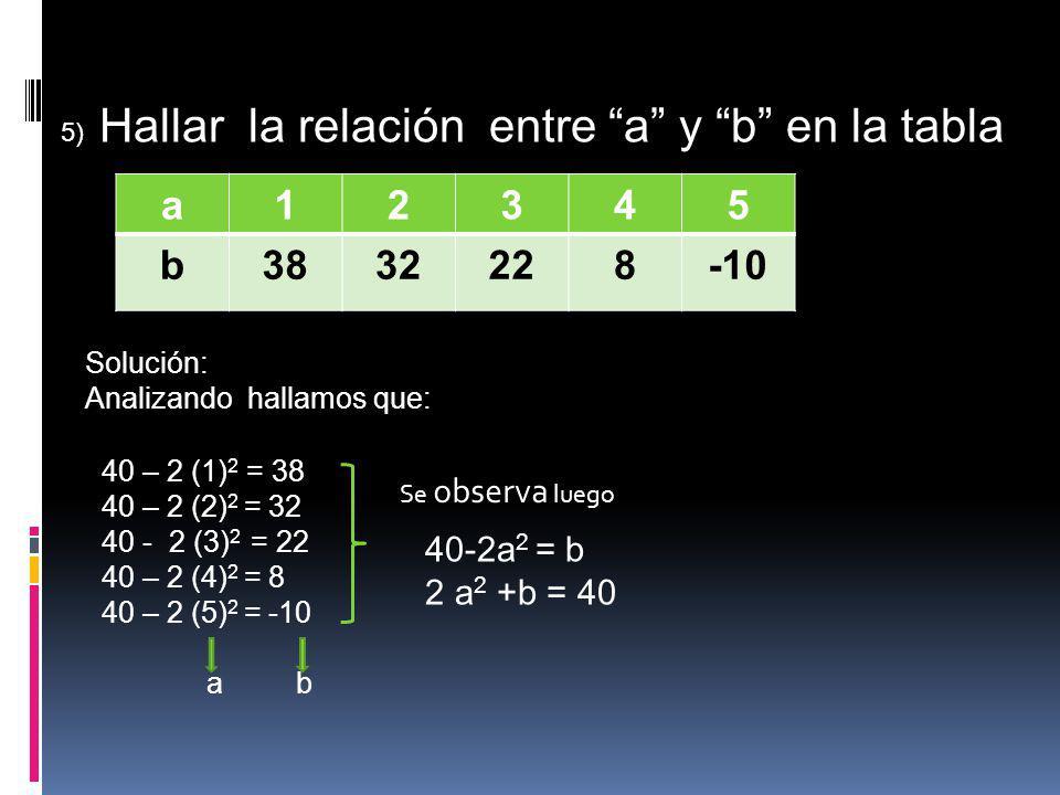 a 1 2 3 4 5 b 38 32 22 8 -10 40-2a2 = b 2 a2 +b = 40 Solución: