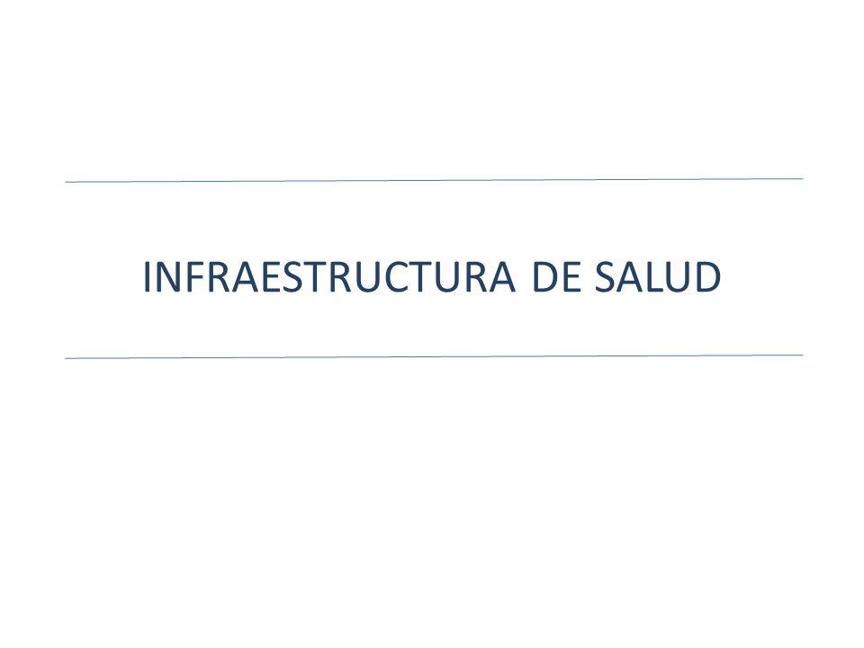 INFRAESTRUCTURA DE SALUD