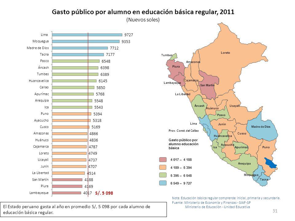 Gasto público por alumno en educación básica regular, 2011