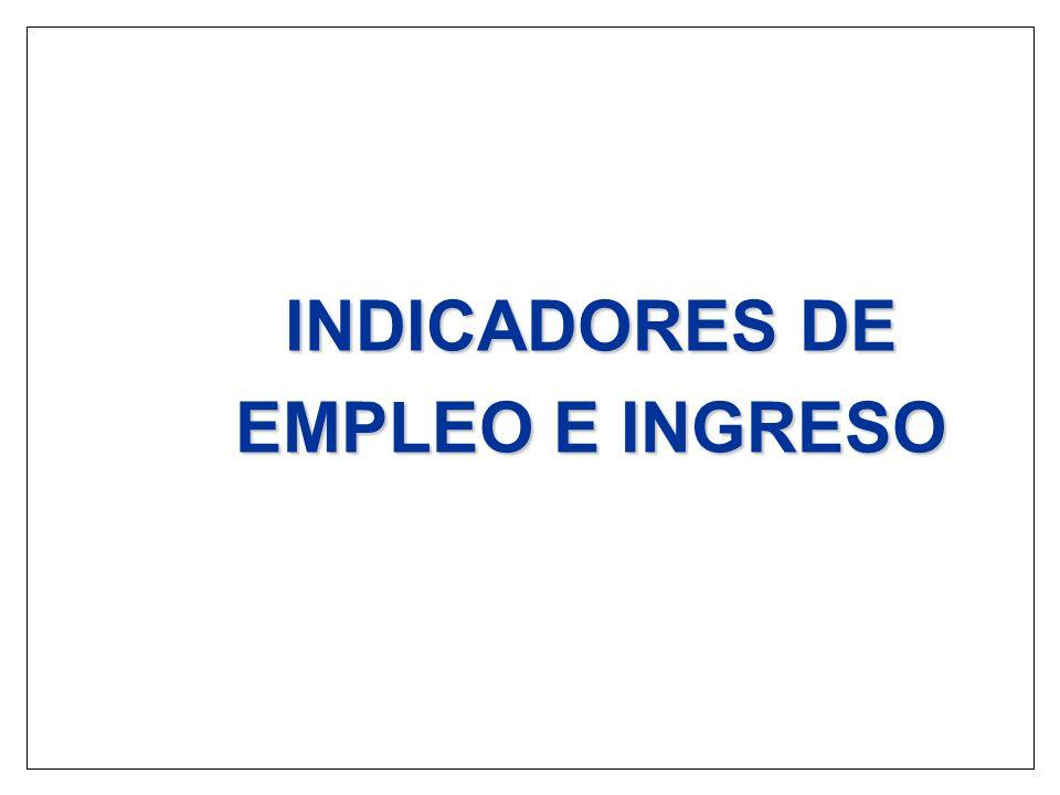 INDICADORES DE EMPLEO E INGRESO
