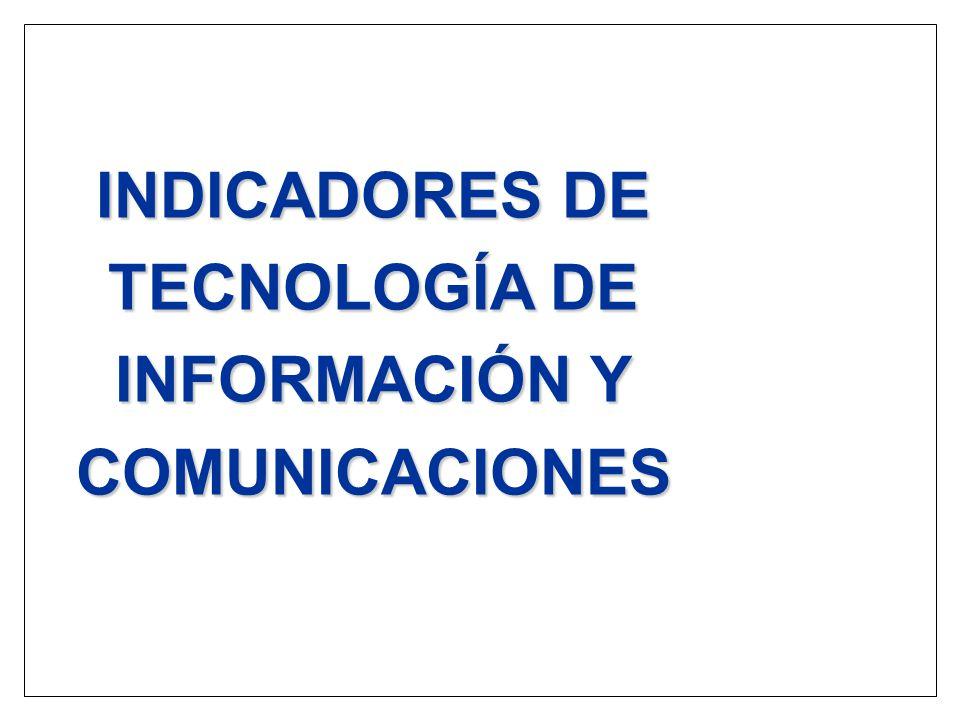 INDICADORES DE TECNOLOGÍA DE INFORMACIÓN Y COMUNICACIONES