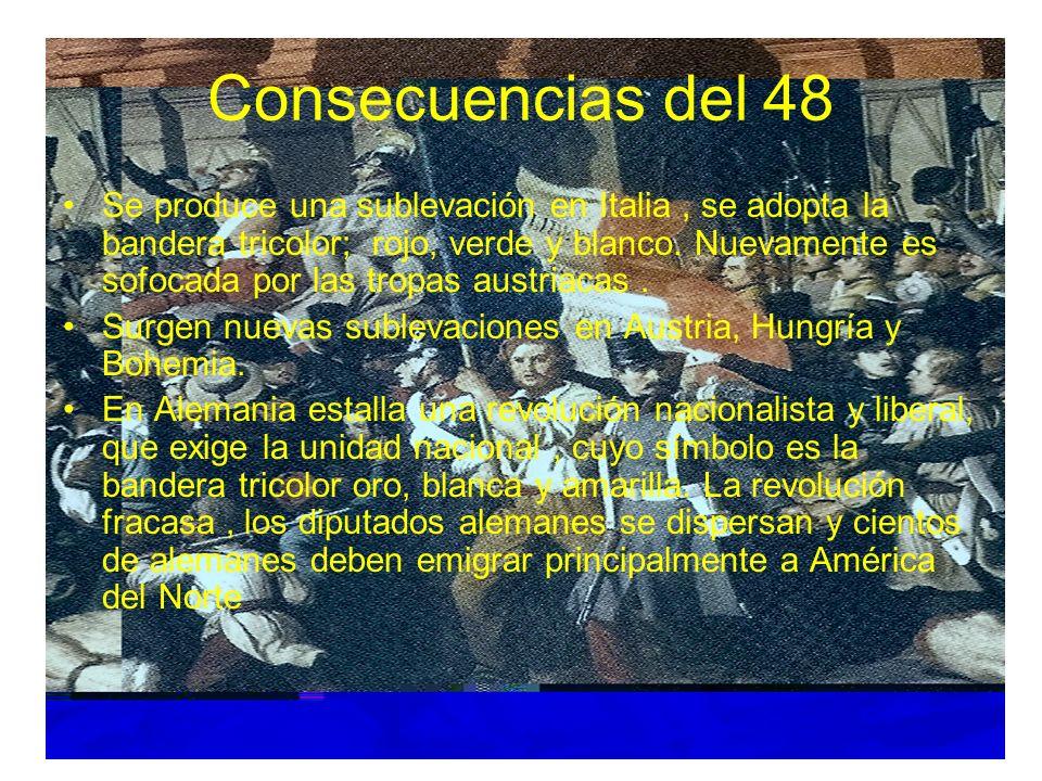 Consecuencias del 48
