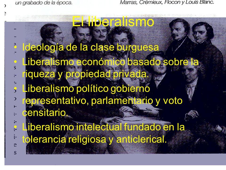 El liberalismo Ideología de la clase burguesa