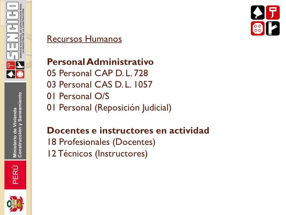 Recursos Humanos Personal Administrativo 05 Personal CAP D. L