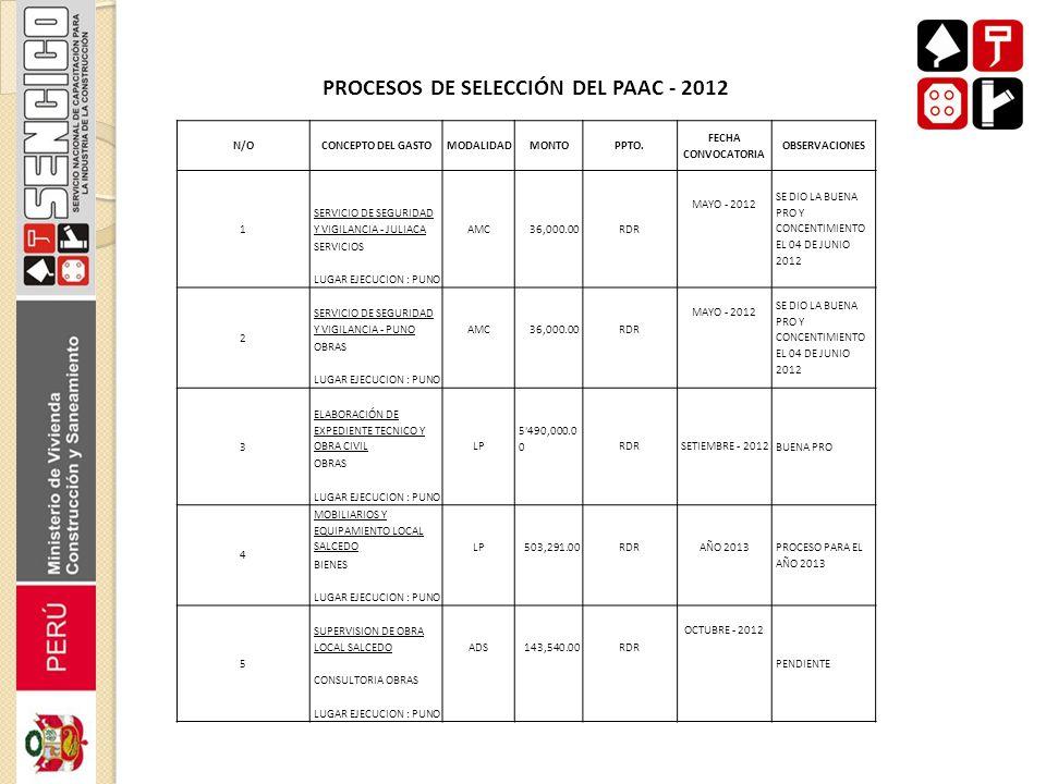PROCESOS DE SELECCIÓN DEL PAAC - 2012