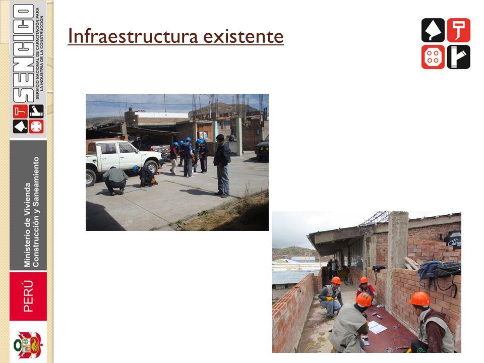 Infraestructura existente