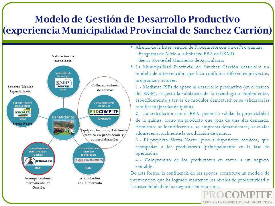 Modelo de Gestión de Desarrollo Productivo