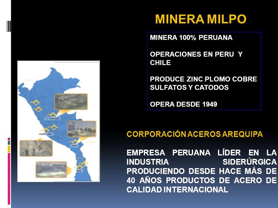 MINERA MILPO CORPORACIÓN ACEROS AREQUIPA