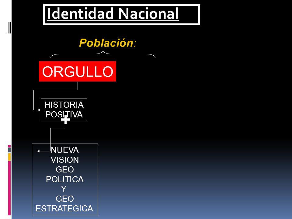 + Identidad Nacional ORGULLO Población: HISTORIA POSITIVA NUEVA VISION
