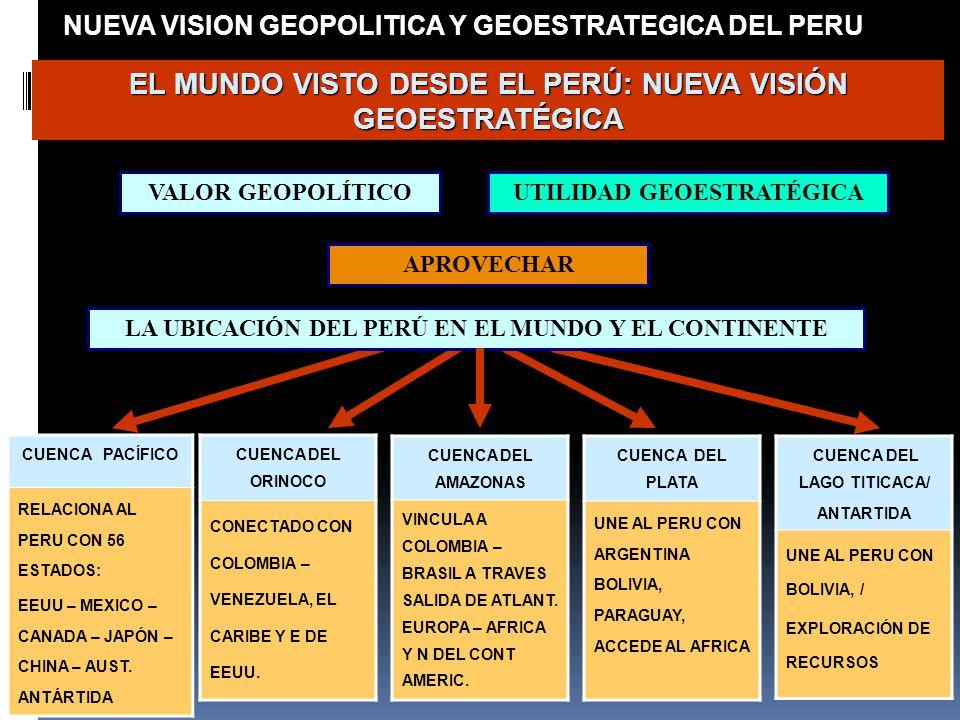 EL MUNDO VISTO DESDE EL PERÚ: NUEVA VISIÓN GEOESTRATÉGICA