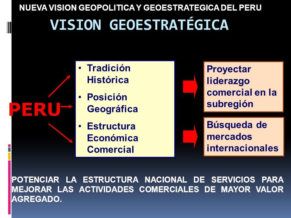 VISION GEOESTRATÉGICA