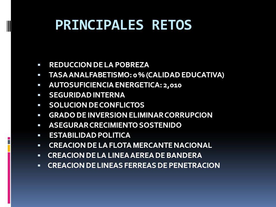 PRINCIPALES RETOS REDUCCION DE LA POBREZA