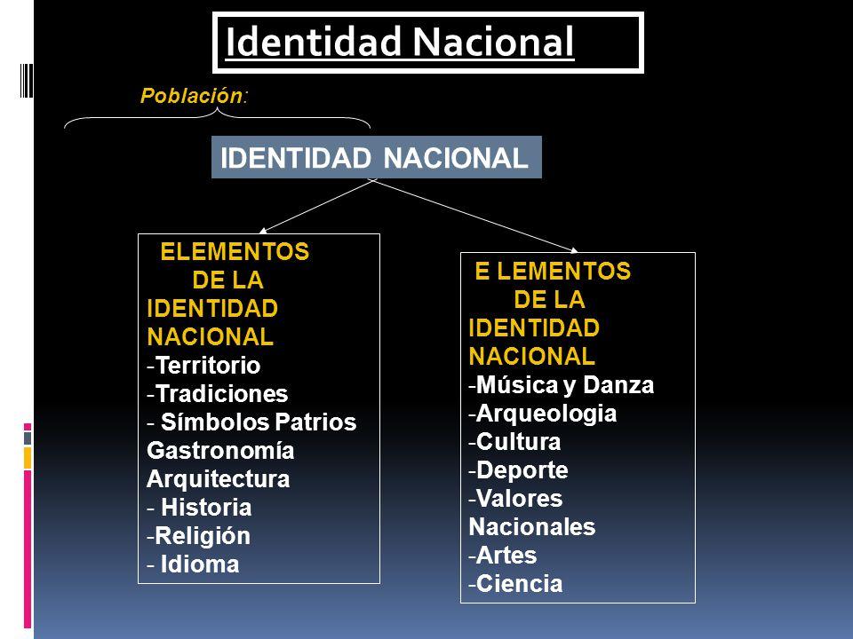 Identidad Nacional IDENTIDAD NACIONAL ELEMENTOS
