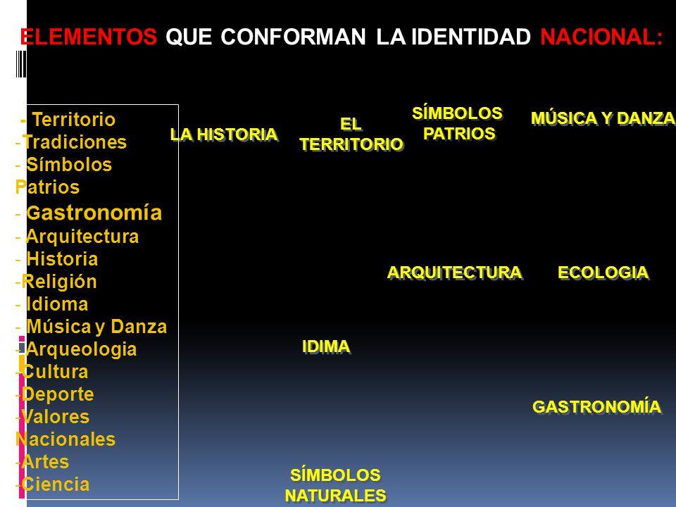 ELEMENTOS QUE CONFORMAN LA IDENTIDAD NACIONAL: