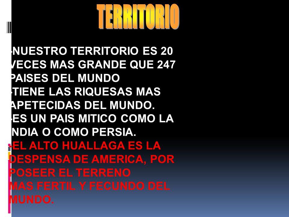 TERRITORIO -NUESTRO TERRITORIO ES 20 VECES MAS GRANDE QUE 247 PAISES DEL MUNDO. -TIENE LAS RIQUESAS MAS APETECIDAS DEL MUNDO.
