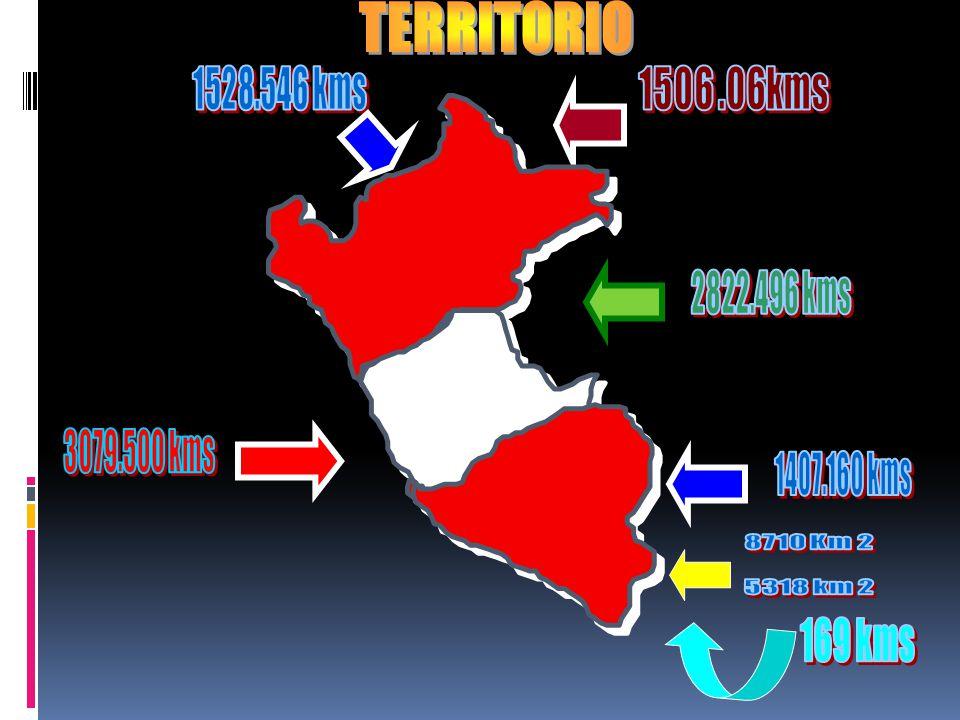 TERRITORIO 8710 Km 2 5318 km 2 1528.546 kms 1506 .06kms 2822.496 kms
