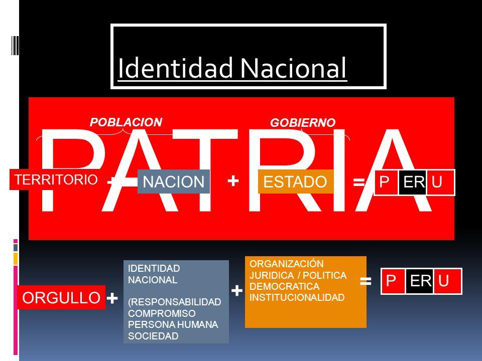 PATRIA Identidad Nacional + + = = + + NACION ESTADO P ER U P ER U