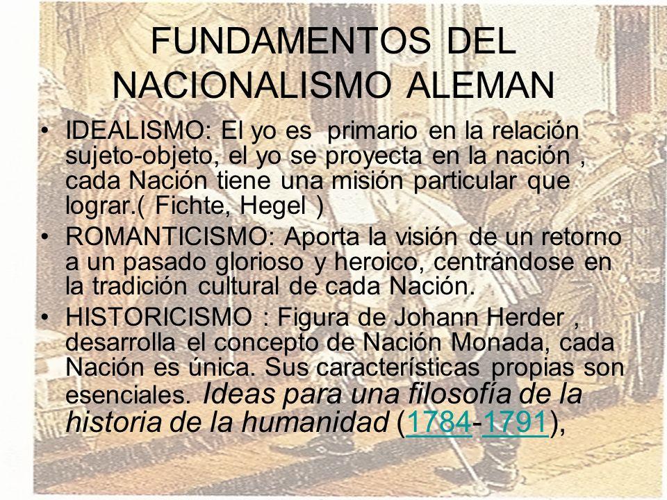 FUNDAMENTOS DEL NACIONALISMO ALEMAN