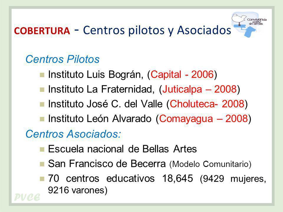 COBERTURA - Centros pilotos y Asociados
