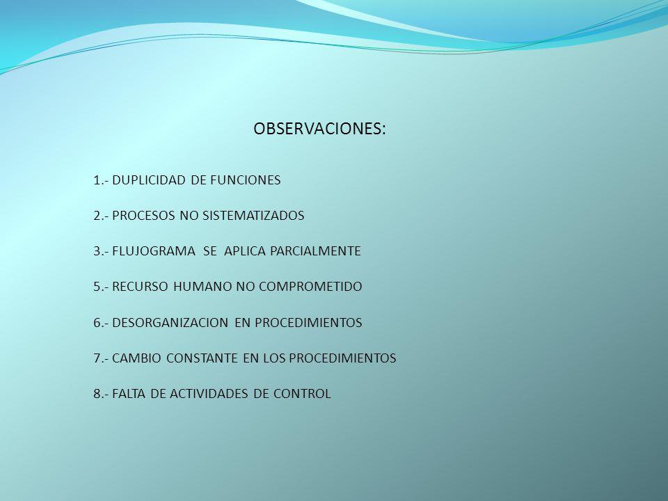 OBSERVACIONES: 1.- DUPLICIDAD DE FUNCIONES