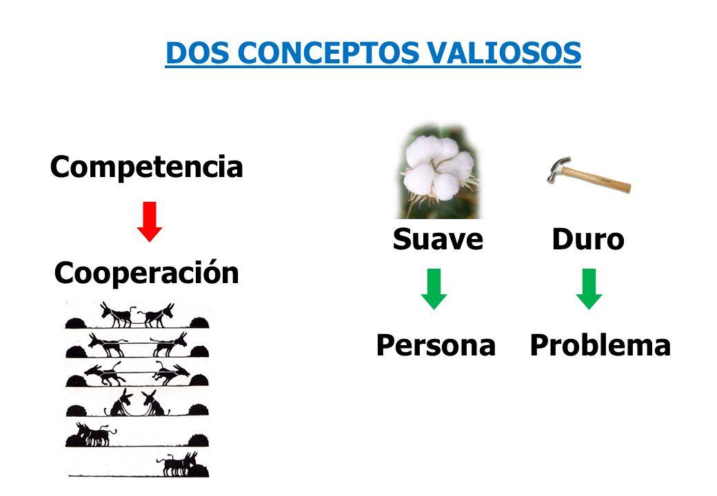 DOS CONCEPTOS VALIOSOS