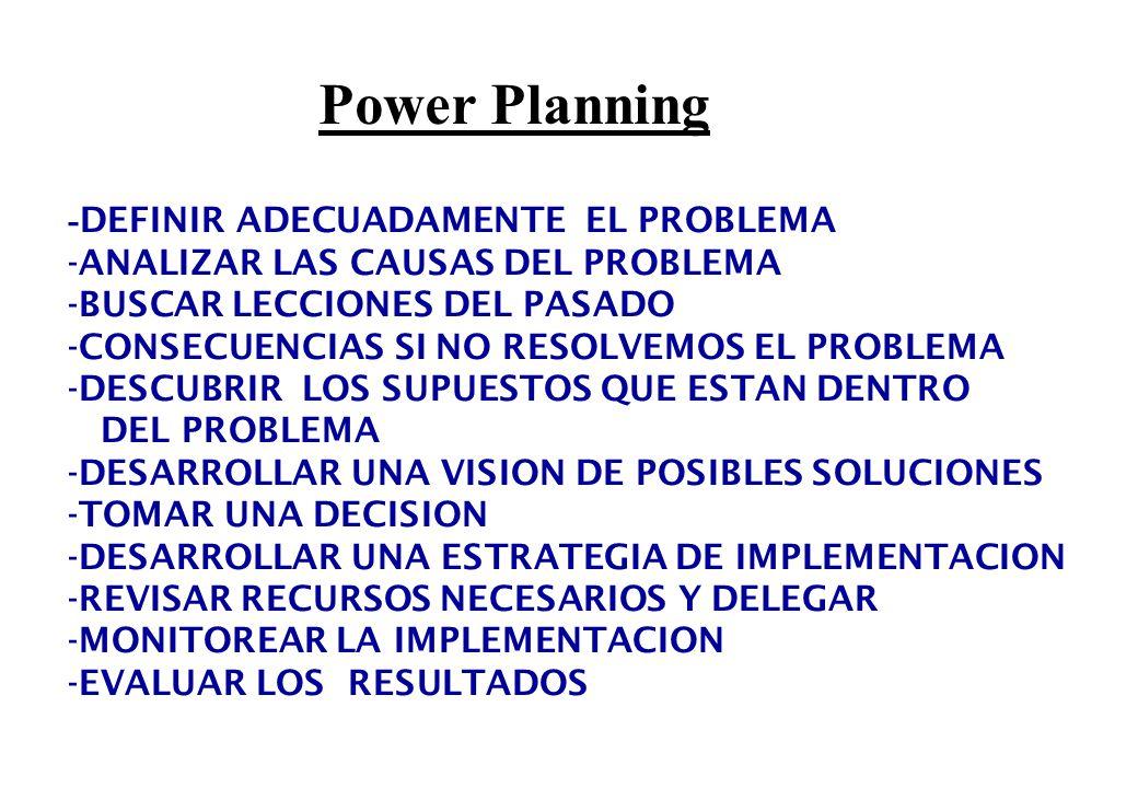 Power Planning -DEFINIR ADECUADAMENTE EL PROBLEMA