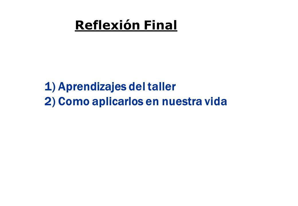 Reflexión Final 1) Aprendizajes del taller 2) Como aplicarlos en nuestra vida