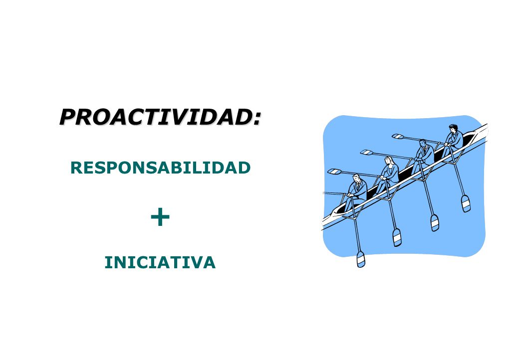 PROACTIVIDAD: RESPONSABILIDAD + INICIATIVA