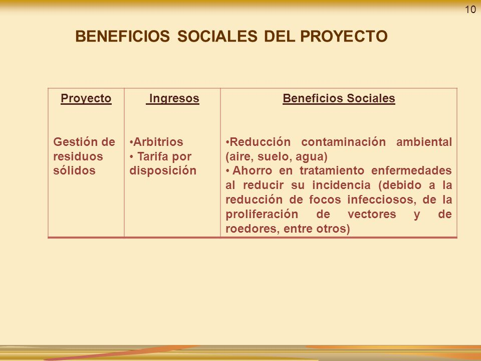 BENEFICIOS SOCIALES DEL PROYECTO