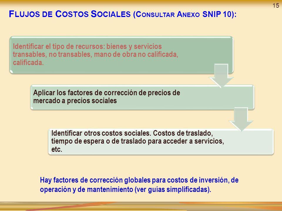 Flujos de Costos Sociales (Consultar Anexo SNIP 10):