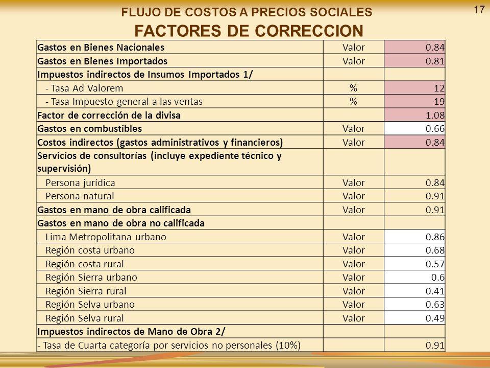 FLUJO DE COSTOS A PRECIOS SOCIALES FACTORES DE CORRECCION