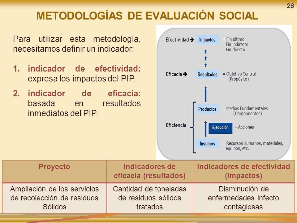METODOLOGÍAS DE EVALUACIÓN SOCIAL