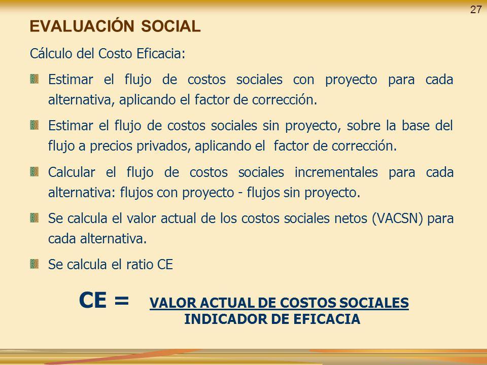 EVALUACIÓN SOCIAL Cálculo del Costo Eficacia: