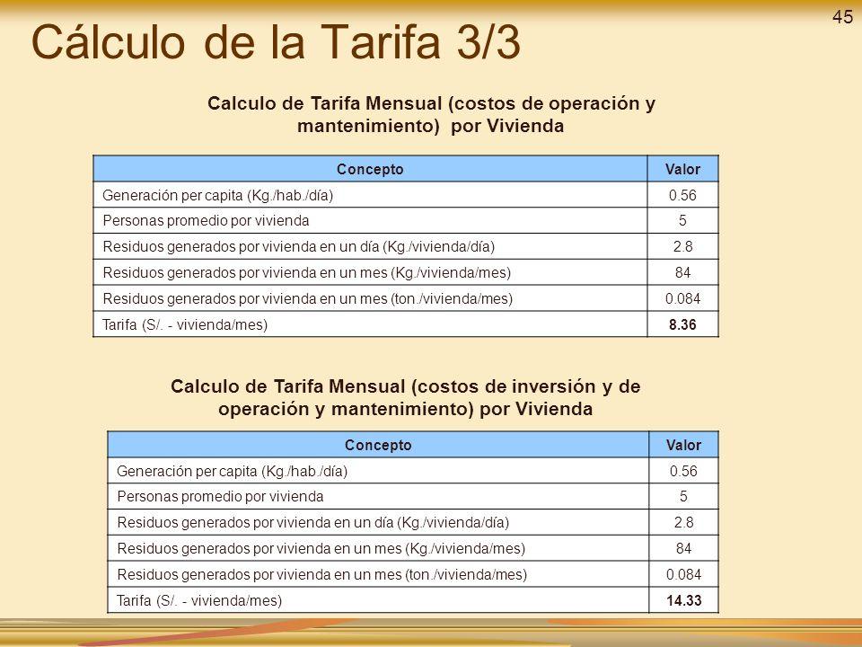 45 Cálculo de la Tarifa 3/3. Calculo de Tarifa Mensual (costos de operación y mantenimiento) por Vivienda.