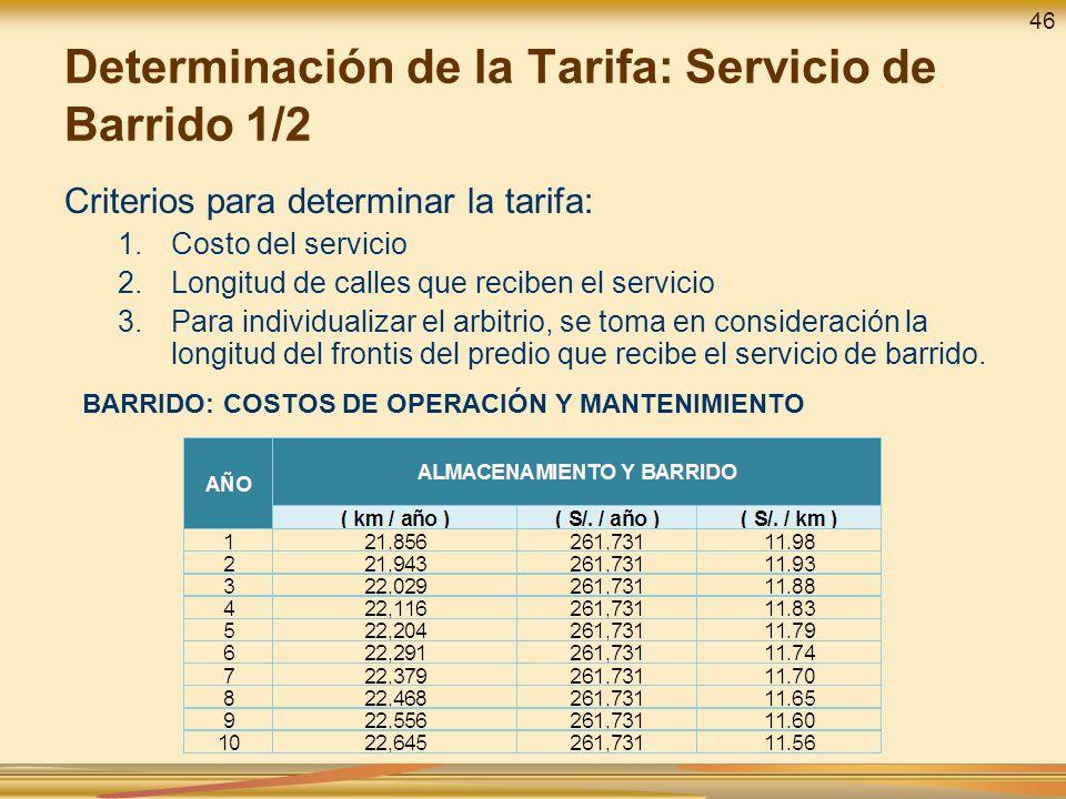 Determinación de la Tarifa: Servicio de Barrido 1/2