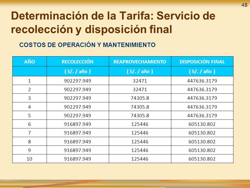 48 Determinación de la Tarifa: Servicio de recolección y disposición final. COSTOS DE OPERACIÓN Y MANTENIMIENTO.
