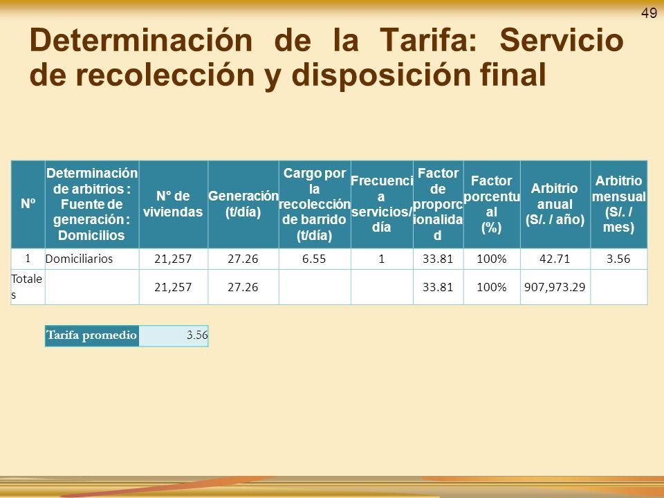 49 Determinación de la Tarifa: Servicio de recolección y disposición final. Nº. Determinación de arbitrios : Fuente de generación : Domicilios.