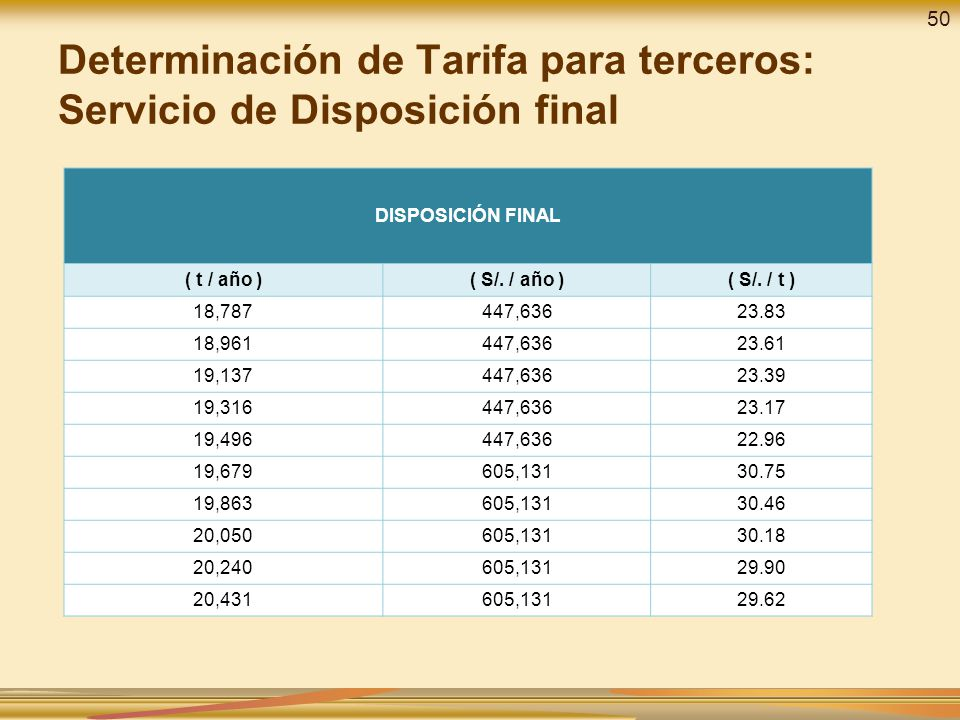 Determinación de Tarifa para terceros: Servicio de Disposición final