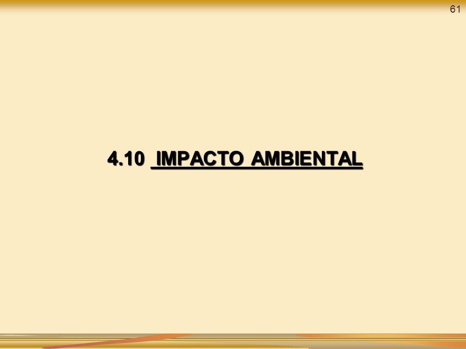 61 4.10 IMPACTO AMBIENTAL