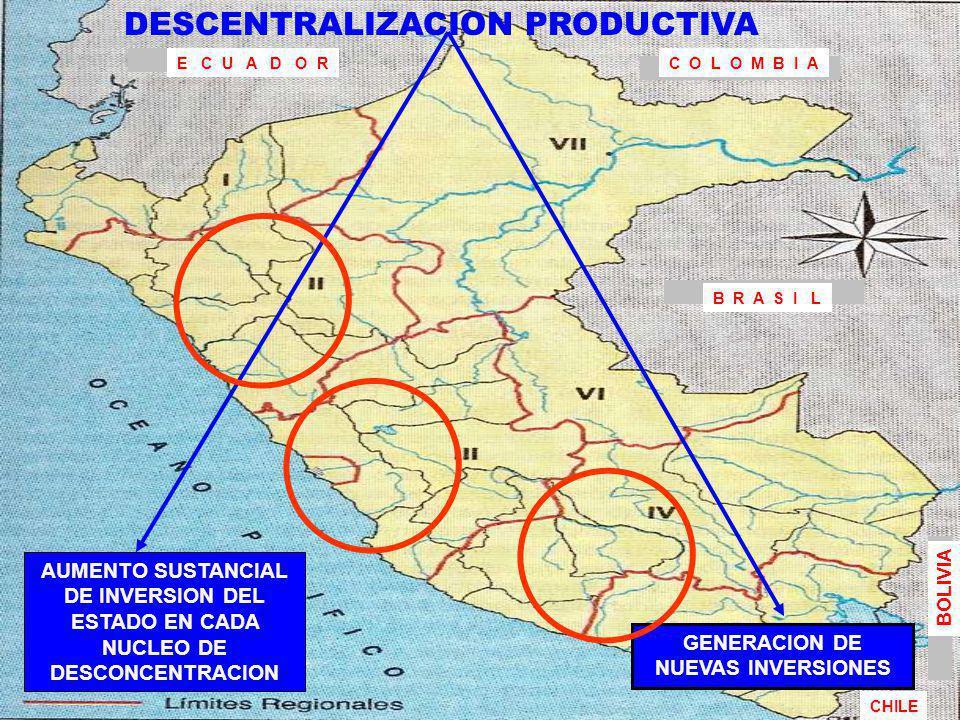 DESCENTRALIZACION PRODUCTIVA GENERACION DE NUEVAS INVERSIONES