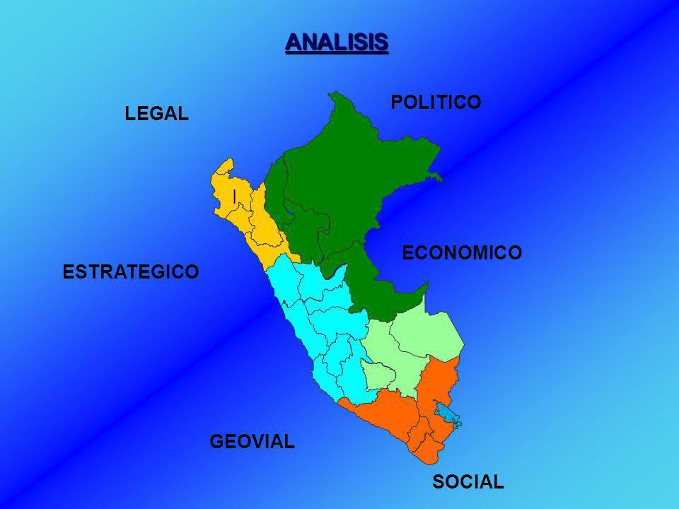 ANALISIS POLITICO LEGAL I ECONOMICO ESTRATEGICO GEOVIAL SOCIAL