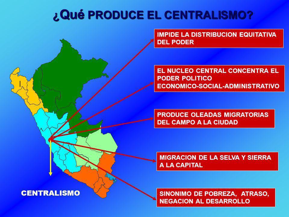 ¿Qué PRODUCE EL CENTRALISMO