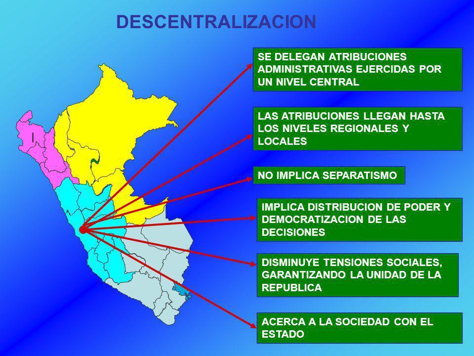 DESCENTRALIZACION SE DELEGAN ATRIBUCIONES ADMINISTRATIVAS EJERCIDAS POR UN NIVEL CENTRAL.